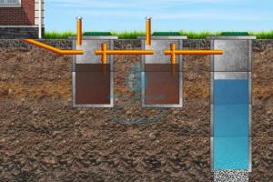 Септик трехкамерный для канализации дома под ключ, копка и монтаж в короткие сроки